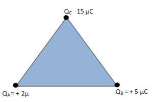 3 muatan membentuk segitiga