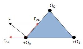 Gambar gaya listrik 3 muatan segitiga