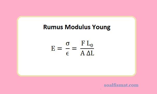 Rumus modulus Young