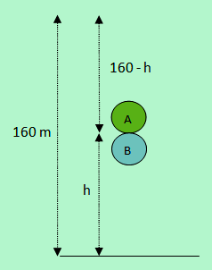 2 bola bertumbukan pada ketinggian h