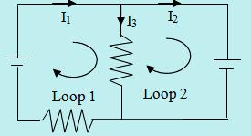 Arah arus dan loop nomor 7