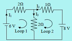 Arah loop nomor 6