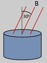 Contoh soal fluks magnet