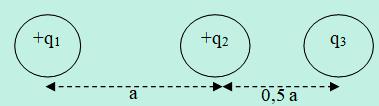 Contoh soal gaya listrik nomor 5