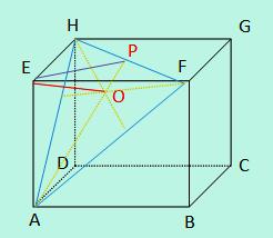 Jarak titik ke bidang pada kubus