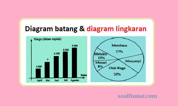 Diagram batang dan diagram lingkaran