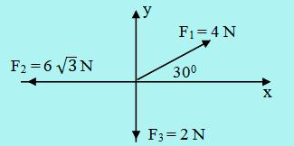 Penjumlahan vektor nomor 8