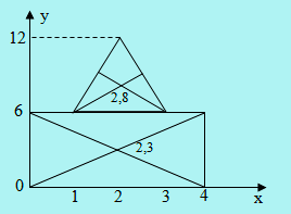 titik berat bidang gabungan persegipanjang & segitiga