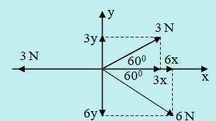 Uraian vektor nomor 10