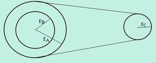 Contoh soal hubungan roda-roda nomor 6