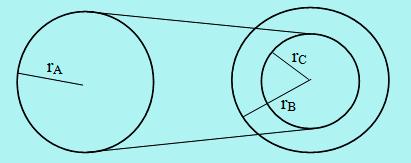 Contoh soal hubungan 3 roda nomor 7