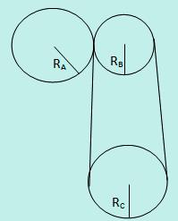Contoh soal hubungan roda-roda nomor 9