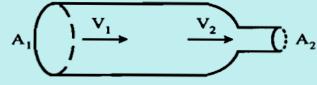 Contoh soal persamaan kontinuitas nomor 4