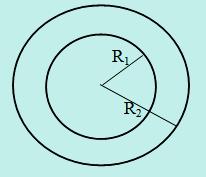 Dua roda dihubungkan sepusat