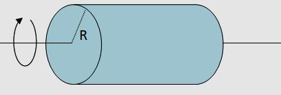 Silinder tipis berputar melalui sumbu