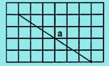 Contoh soal gradien garis tegak lurus