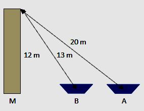 Ilustrasi soal nomor 4