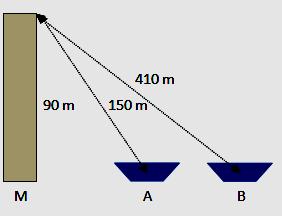 Ilustrasi soal nomor 5