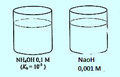 Contoh soal pH larutan basa