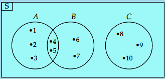 Diagram venn soal nomor 2