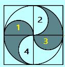 Pembahasan soal luas lingkaran