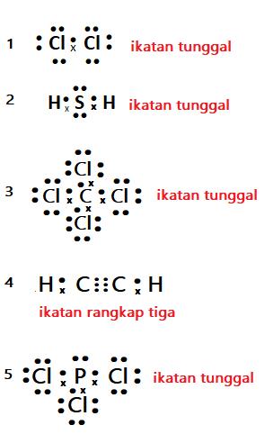 Struktur lewis ikatan kovalen