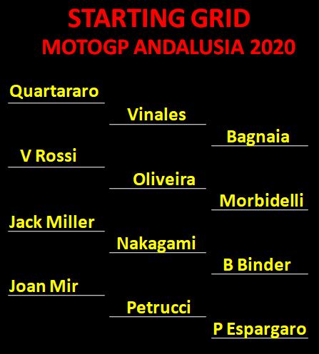 MotoGP Andalusia 2020