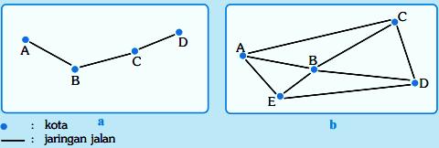 Kekuatan interaksi antara dua wilayah