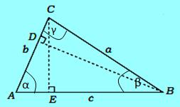 Aturan sinus cosinus
